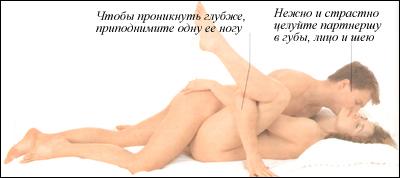 pravilnie-pozi-vo-vremya-seksa