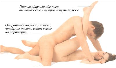 Ощущения у мужчин во время секса