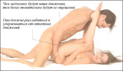 Оргазм и как его достичь