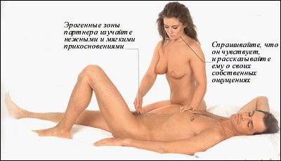 probuzhdenie-ot-seksa-porno