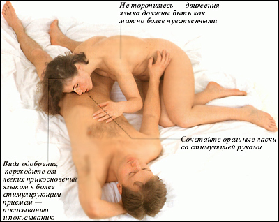 Стимуляция во время секса